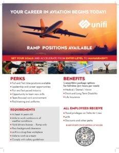 Unifi Job Opportunity